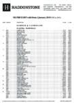 Haddonstone Price List