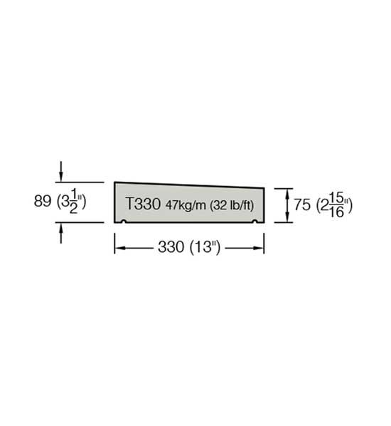 T330 Copings