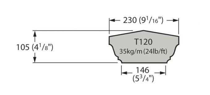 T120 Cast Stone Coping