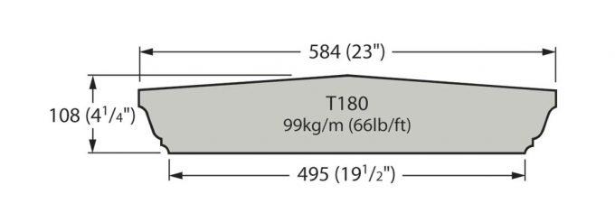 T180 Cast Stone Coping
