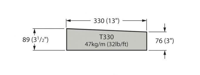 T330 Cast Stone Coping