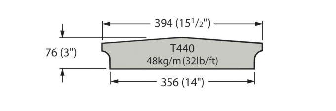 T440 Cast Stone Coping
