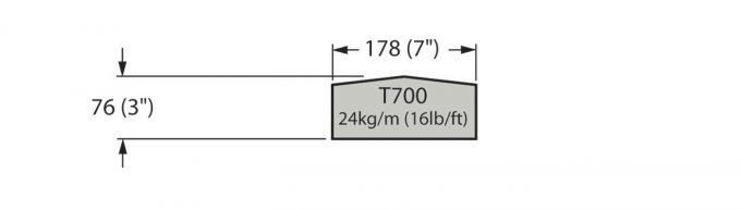 T700 Cast Stone Coping
