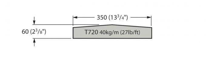 T720 Cast Stone Coping