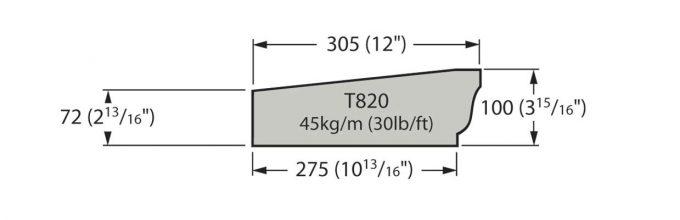 T820 Cast Stone Coping